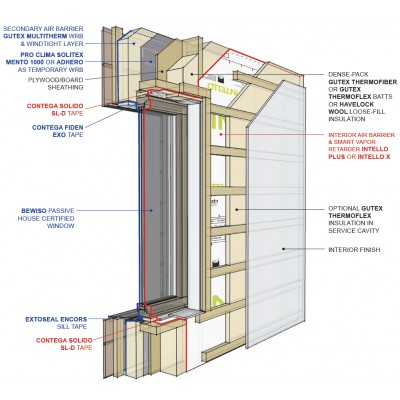 Air Barrier Systems
